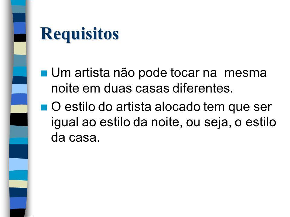 Requisitos Um artista não pode tocar na mesma noite em duas casas diferentes. O estilo do artista alocado tem que ser igual ao estilo da noite, ou sej