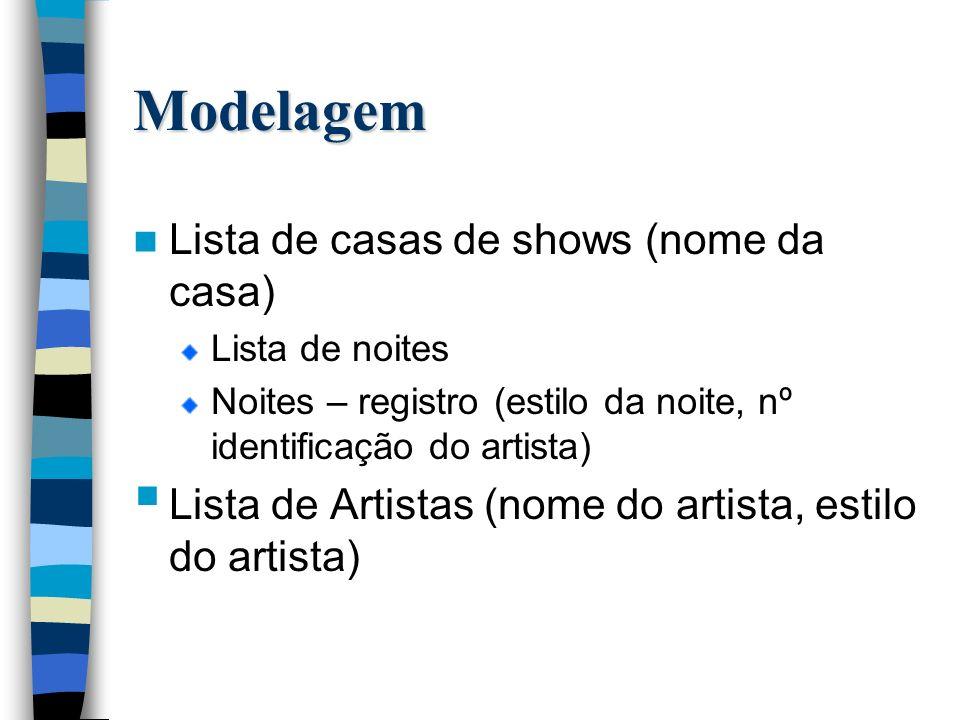 Modelagem Lista de casas de shows (nome da casa) Lista de noites Noites – registro (estilo da noite, nº identificação do artista) Lista de Artistas (nome do artista, estilo do artista)
