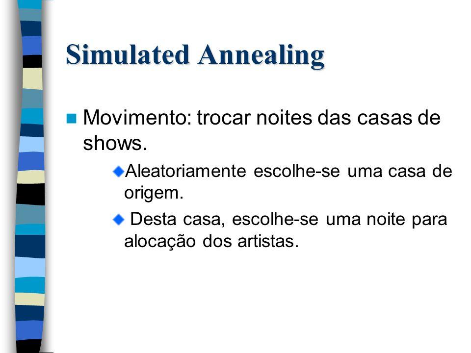 Simulated Annealing Movimento: trocar noites das casas de shows. Aleatoriamente escolhe-se uma casa de origem. Desta casa, escolhe-se uma noite para a