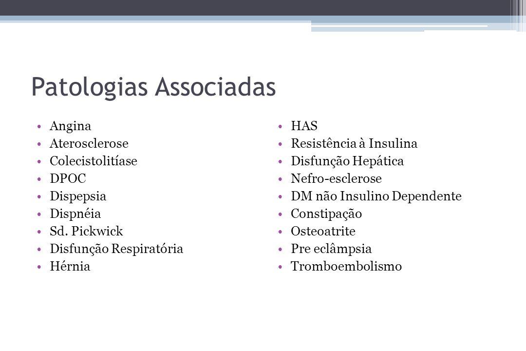 Patologias Associadas Angina Aterosclerose Colecistolitíase DPOC Dispepsia Dispnéia Sd. Pickwick Disfunção Respiratória Hérnia HAS Resistência à Insul