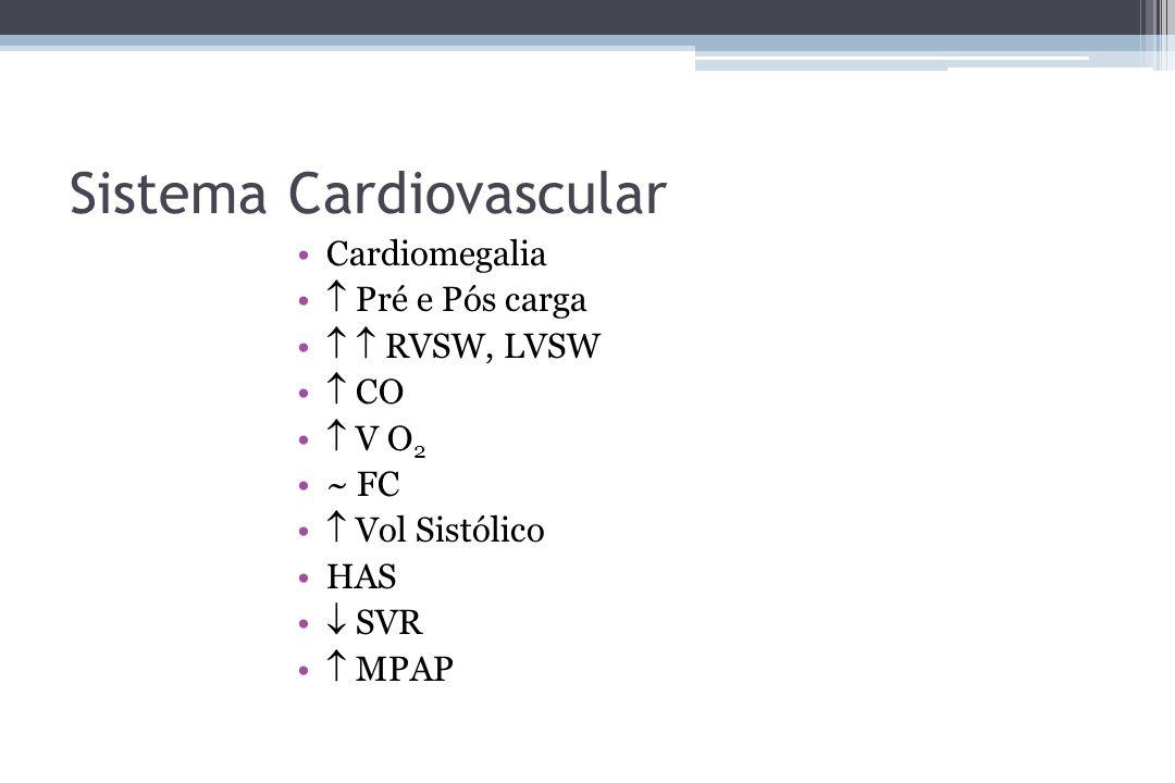 Sistema Cardiovascular Cardiomegalia Pré e Pós carga RVSW, LVSW CO V O 2 ~ FC Vol Sistólico HAS SVR MPAP