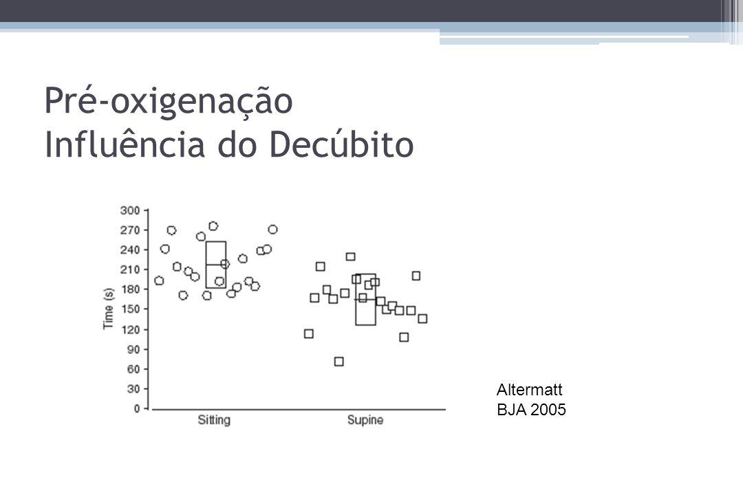 Pré-oxigenação Influência do Decúbito Altermatt BJA 2005