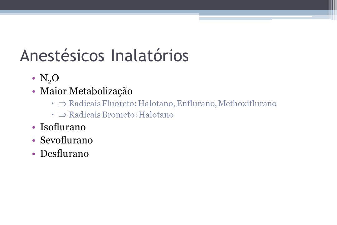 Anestésicos Inalatórios N 2 O Maior Metabolização Radicais Fluoreto: Halotano, Enflurano, Methoxiflurano Radicais Brometo: Halotano Isoflurano Sevoflu