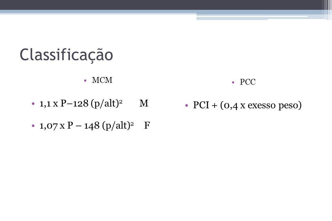 Classificação MCM 1,1 x P–128 (p/alt) 2 M 1,07 x P – 148 (p/alt) 2 F PCC PCI + (0,4 x exesso peso)