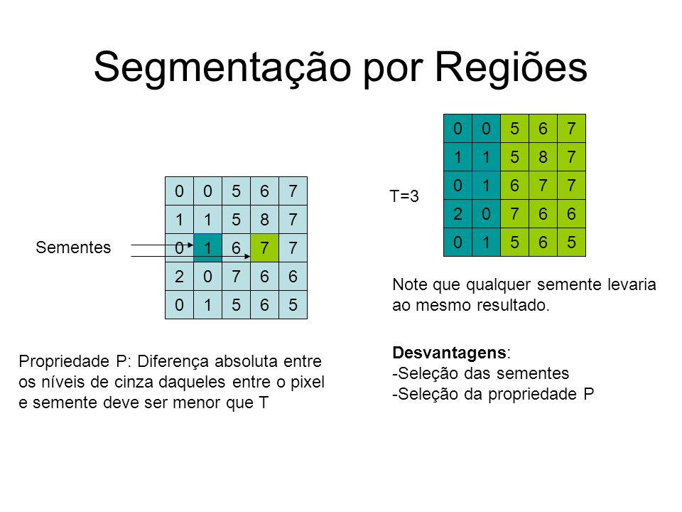 Segmentação por Regiões 00567 11587 01677 20766 01565 Sementes Propriedade P: Diferença absoluta entre os níveis de cinza daqueles entre o pixel e sem