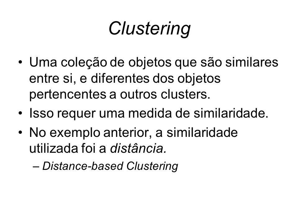 Clustering Uma coleção de objetos que são similares entre si, e diferentes dos objetos pertencentes a outros clusters. Isso requer uma medida de simil