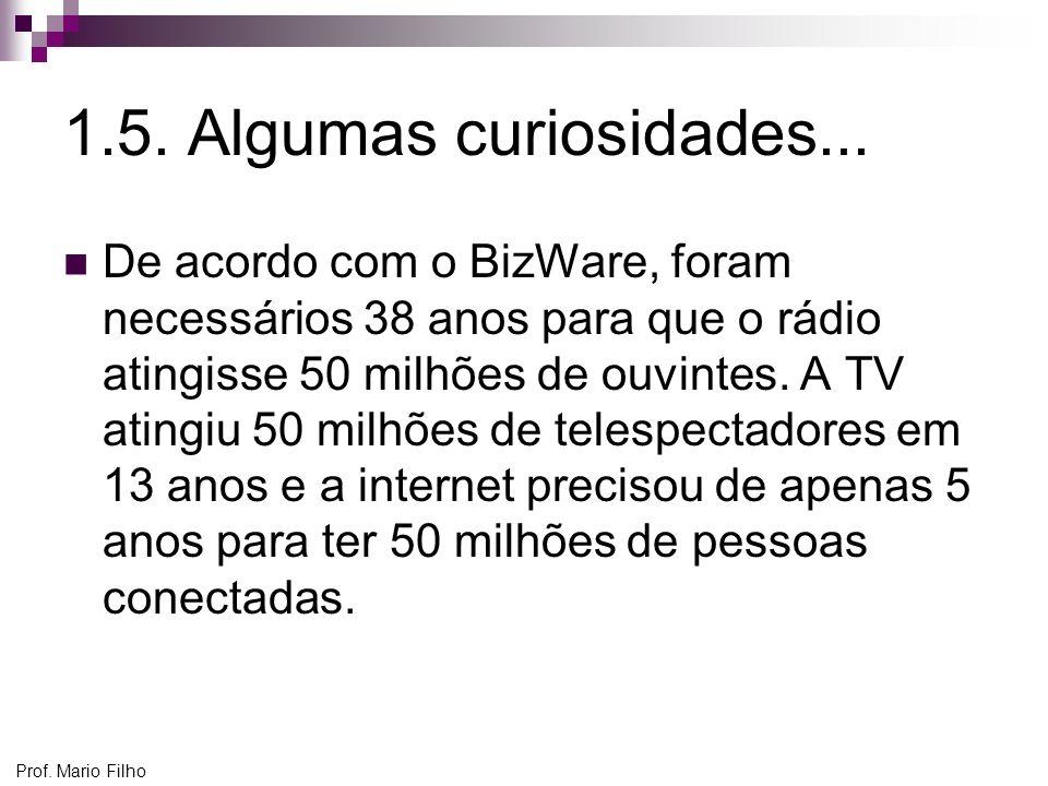 Prof. Mario Filho 1.5. Algumas curiosidades... De acordo com o BizWare, foram necessários 38 anos para que o rádio atingisse 50 milhões de ouvintes. A