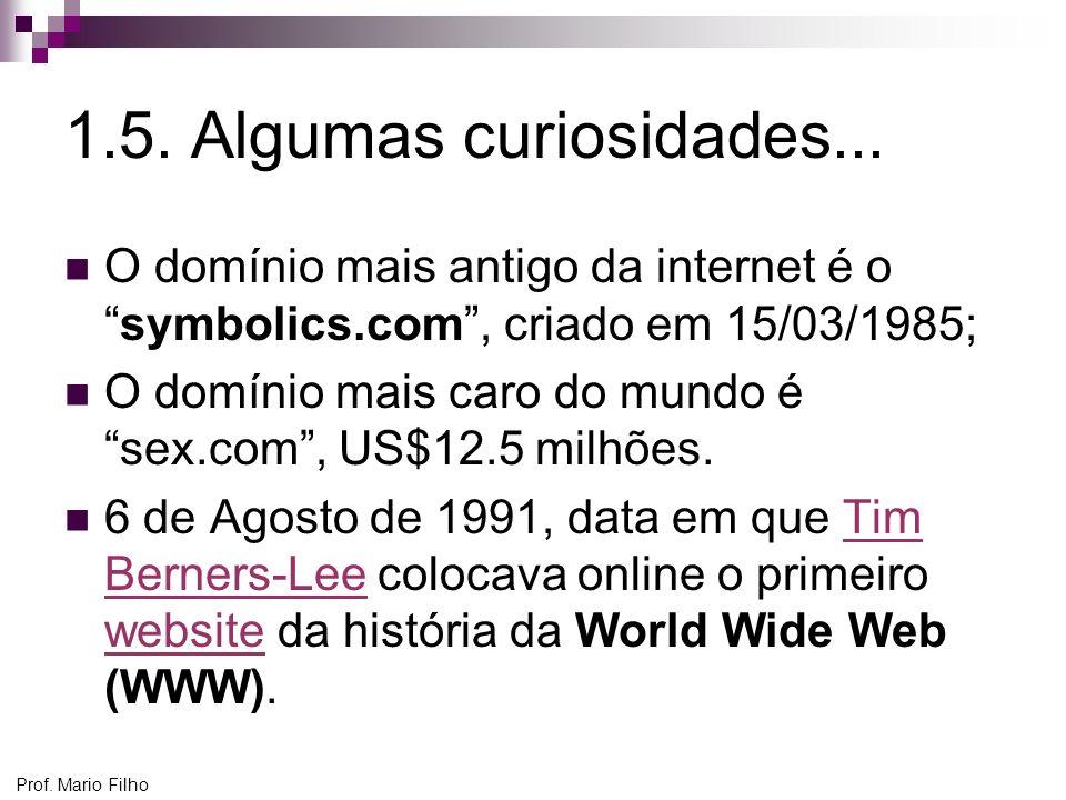 Prof. Mario Filho 1.5. Algumas curiosidades... O domínio mais antigo da internet é osymbolics.com, criado em 15/03/1985; O domínio mais caro do mundo