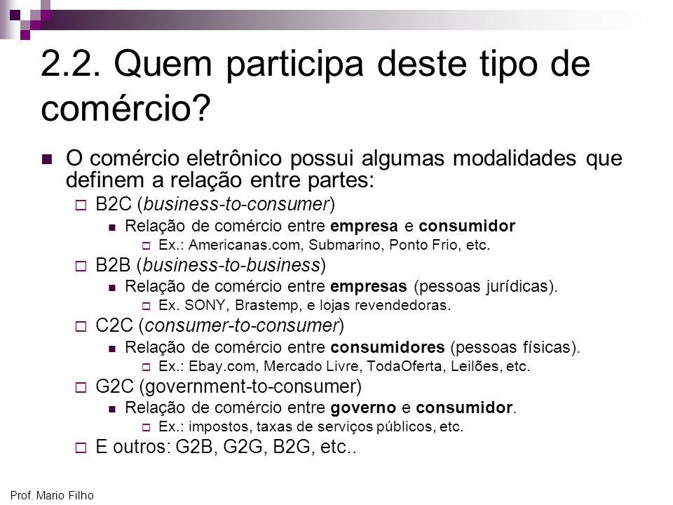 Prof. Mario Filho 2.2. Quem participa deste tipo de comércio? O comércio eletrônico possui algumas modalidades que definem a relação entre partes: B2C