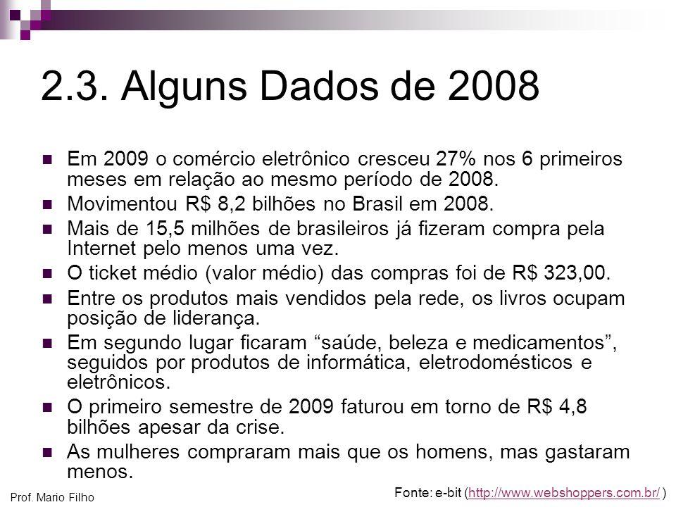 Prof. Mario Filho 2.3. Alguns Dados de 2008 Em 2009 o comércio eletrônico cresceu 27% nos 6 primeiros meses em relação ao mesmo período de 2008. Movim