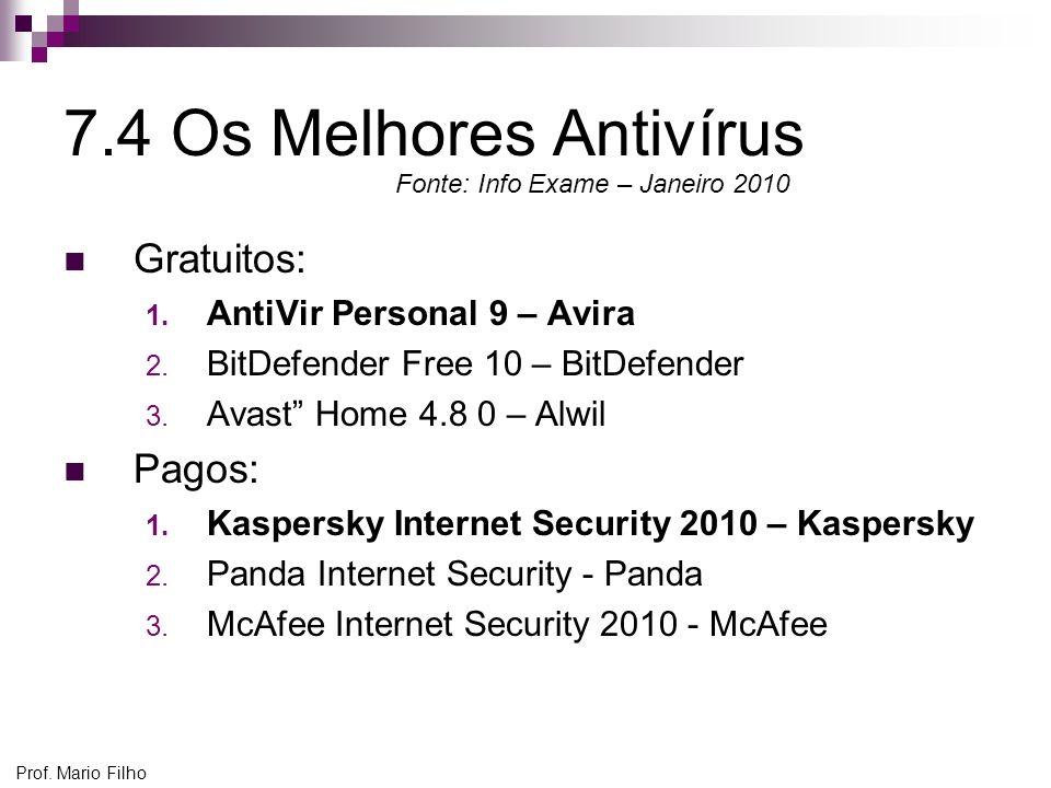 Prof. Mario Filho 7.4 Os Melhores Antivírus Gratuitos: 1. AntiVir Personal 9 – Avira 2. BitDefender Free 10 – BitDefender 3. Avast Home 4.8 0 – Alwil