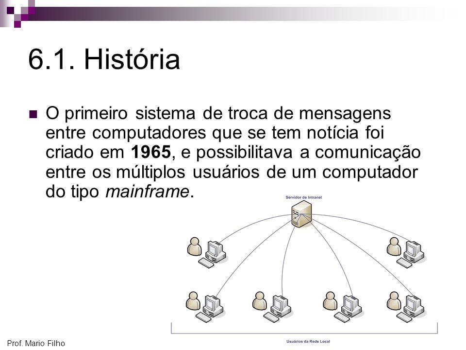 Prof. Mario Filho 6.1. História O primeiro sistema de troca de mensagens entre computadores que se tem notícia foi criado em 1965, e possibilitava a c