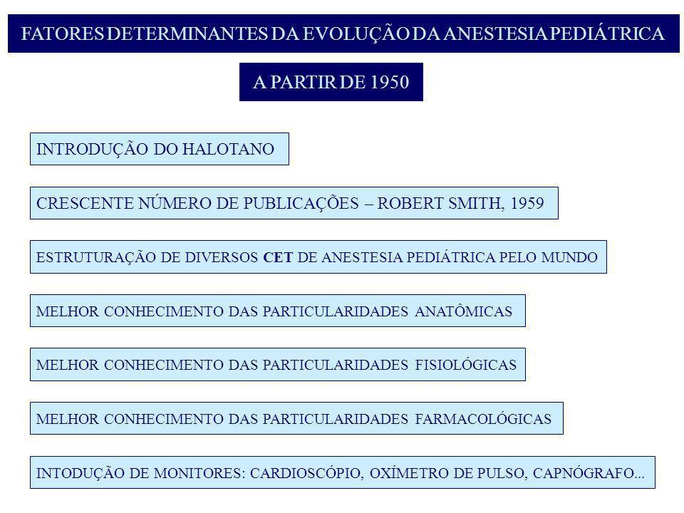 INTRODUÇÃO DO HALOTANO CRESCENTE NÚMERO DE PUBLICAÇÕES – ROBERT SMITH, 1959 ESTRUTURAÇÃO DE DIVERSOS CET DE ANESTESIA PEDIÁTRICA PELO MUNDO MELHOR CON