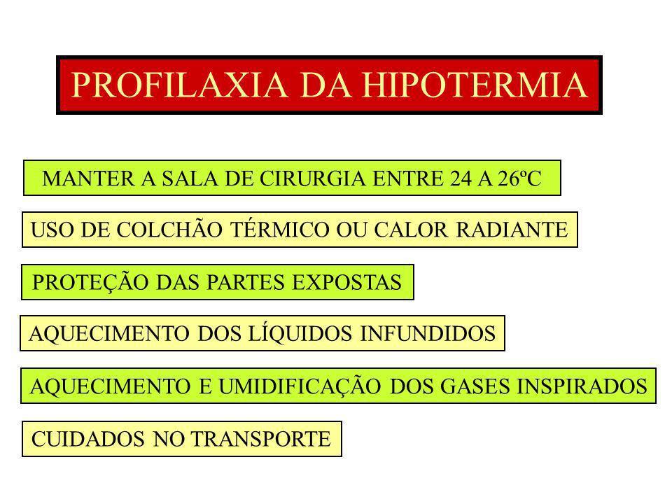 PROFILAXIA DA HIPOTERMIA MANTER A SALA DE CIRURGIA ENTRE 24 A 26ºC USO DE COLCHÃO TÉRMICO OU CALOR RADIANTE PROTEÇÃO DAS PARTES EXPOSTAS AQUECIMENTO D