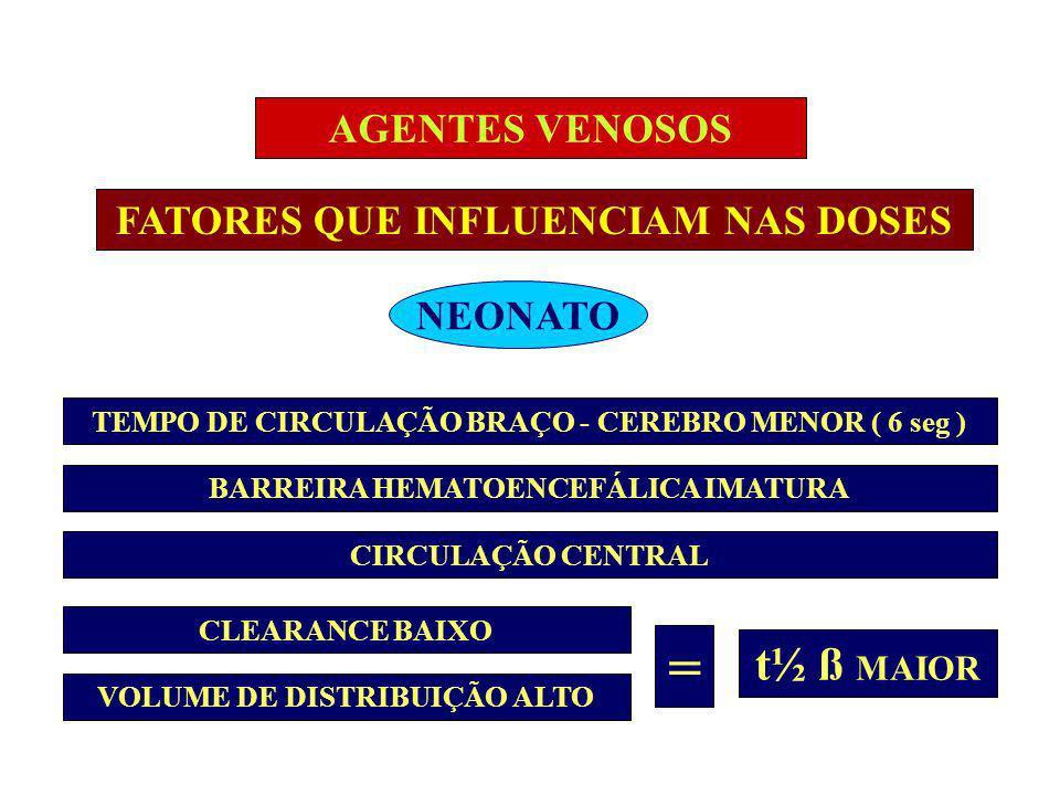 NEONATO AGENTES VENOSOS FATORES QUE INFLUENCIAM NAS DOSES TEMPO DE CIRCULAÇÃO BRAÇO - CEREBRO MENOR ( 6 seg ) BARREIRA HEMATOENCEFÁLICA IMATURA CIRCUL