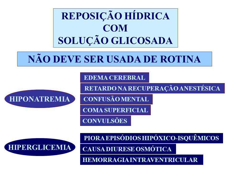 REPOSIÇÃO HÍDRICA COM SOLUÇÃO GLICOSADA NÃO DEVE SER USADA DE ROTINA PIORA EPISÓDIOS HIPÓXICO-ISQUÊMICOS CAUSA DIURESE OSMÓTICA HEMORRAGIA INTRAVENTRI