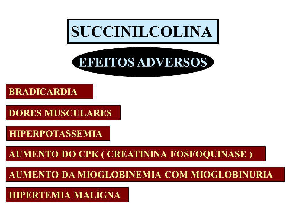 SUCCINILCOLINA BRADICARDIA DORES MUSCULARES HIPERPOTASSEMIA AUMENTO DO CPK ( CREATININA FOSFOQUINASE ) AUMENTO DA MIOGLOBINEMIA COM MIOGLOBINURIA HIPE