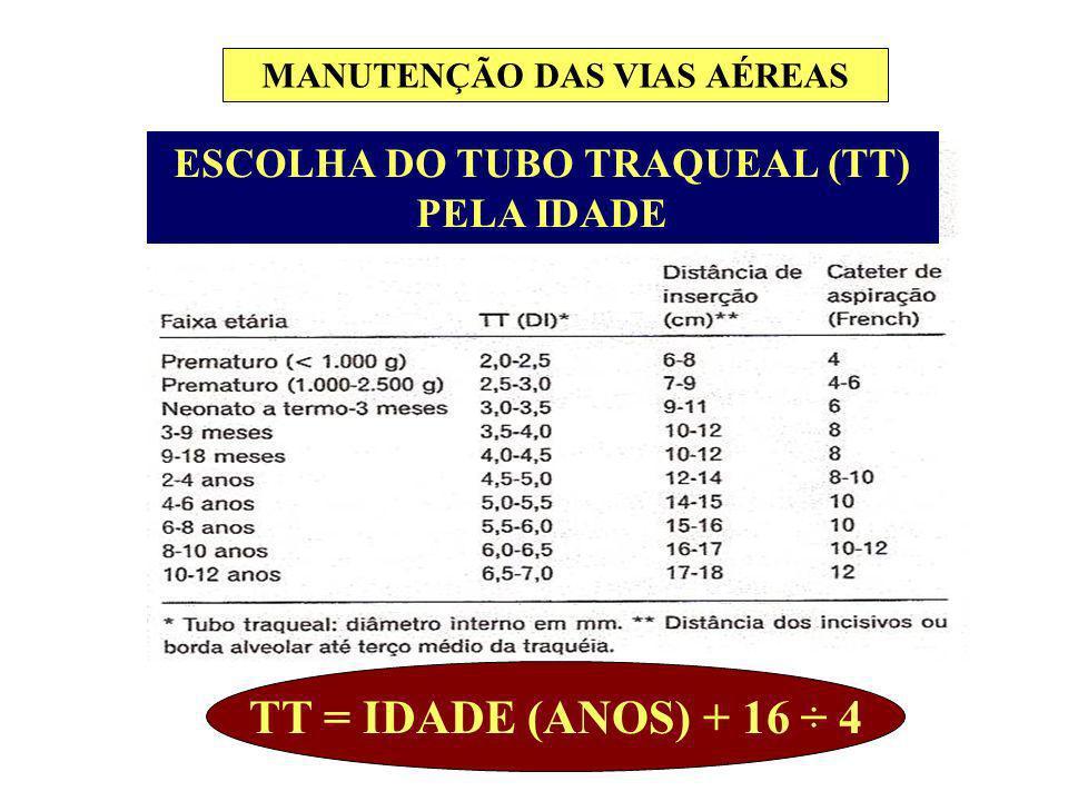 MANUTENÇÃO DAS VIAS AÉREAS ESCOLHA DO TUBO TRAQUEAL (TT) PELA IDADE TT = IDADE (ANOS) + 16 ÷ 4