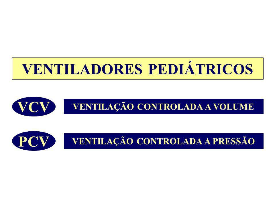 VENTILADORES PEDIÁTRICOS VCV VENTILAÇÃO CONTROLADA A VOLUME VENTILAÇÃO CONTROLADA A PRESSÃO PCV
