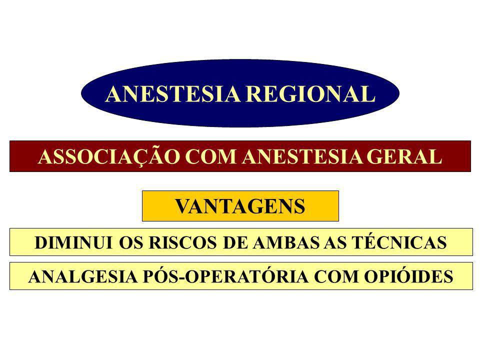 ANESTESIA REGIONAL ASSOCIAÇÃO COM ANESTESIA GERAL VANTAGENS DIMINUI OS RISCOS DE AMBAS AS TÉCNICAS ANALGESIA PÓS-OPERATÓRIA COM OPIÓIDES