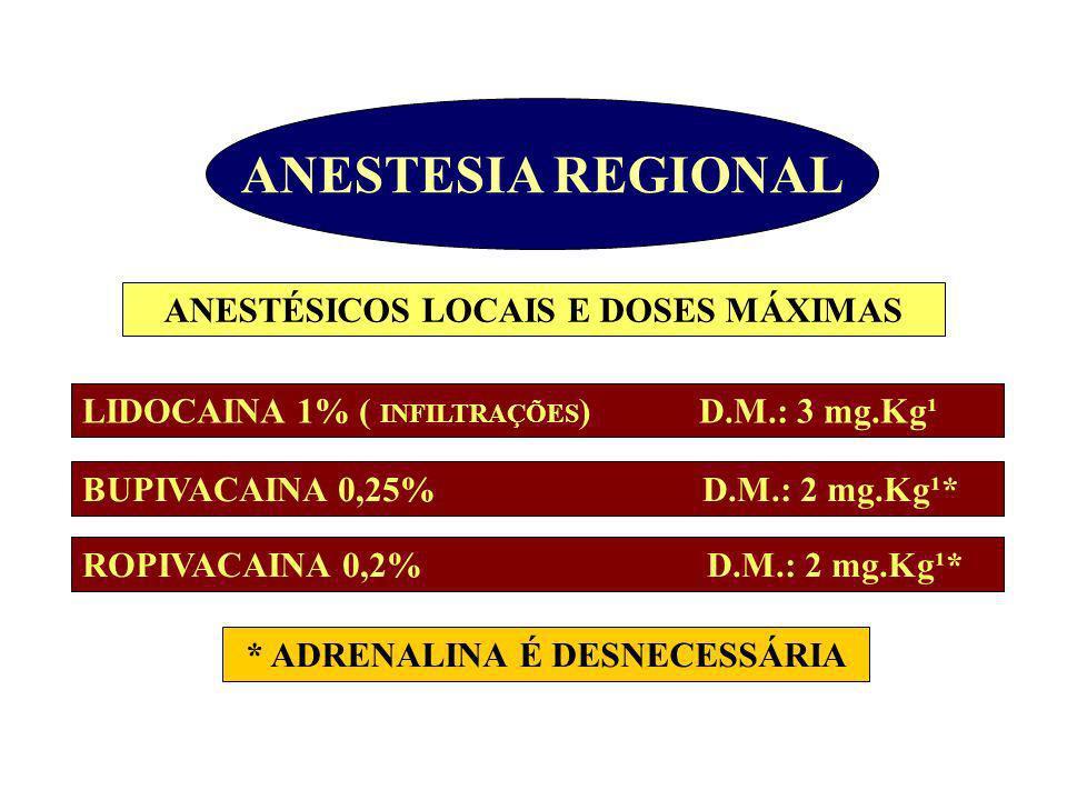 ANESTESIA REGIONAL ANESTÉSICOS LOCAIS E DOSES MÁXIMAS LIDOCAINA 1% ( INFILTRAÇÕES ) D.M.: 3 mg.Kg¹ BUPIVACAINA 0,25% D.M.: 2 mg.Kg¹* ROPIVACAINA 0,2