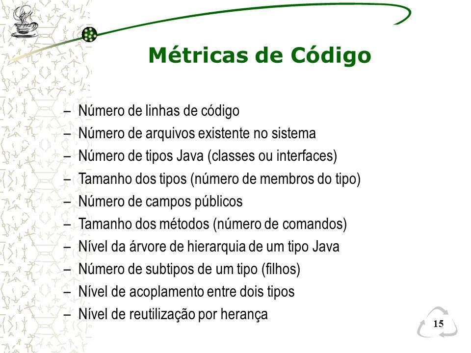15 Métricas de Código –Número de linhas de código –Número de arquivos existente no sistema –Número de tipos Java (classes ou interfaces) –Tamanho dos