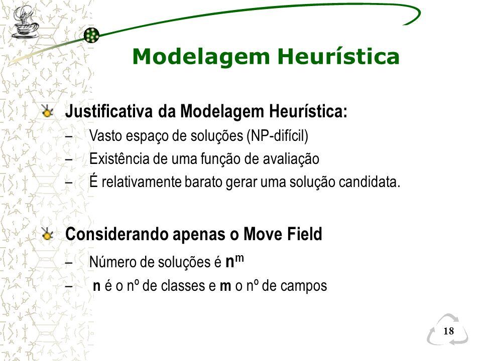 18 Modelagem Heurística Justificativa da Modelagem Heurística: –Vasto espaço de soluções (NP-difícil) –Existência de uma função de avaliação –É relati