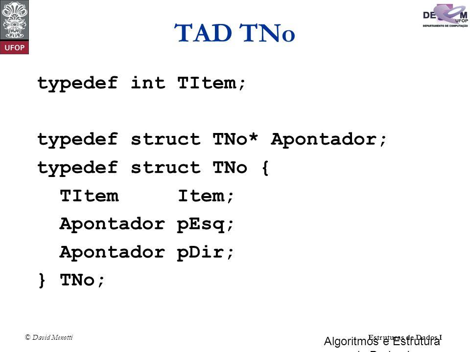 © David MenottiEstruturas de Dados I Algoritmos e Estrutura de Dados I TAD TNo typedef int TItem; typedef struct TNo* Apontador; typedef struct TNo {