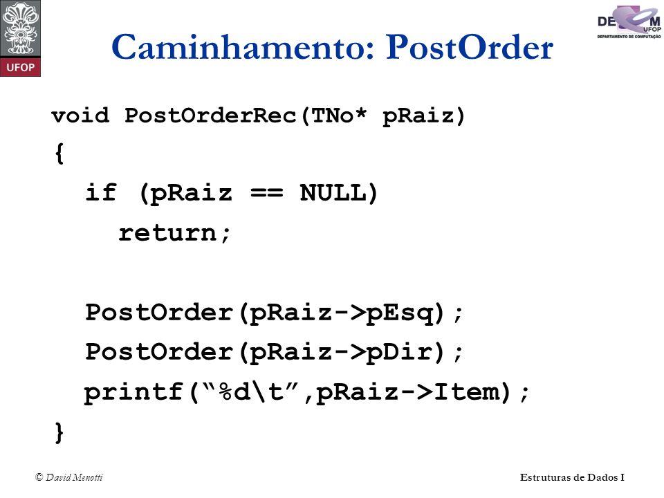 © David MenottiEstruturas de Dados I Caminhamento: PostOrder void PostOrderRec(TNo* pRaiz) { if (pRaiz == NULL) return; PostOrder(pRaiz->pEsq); PostOr