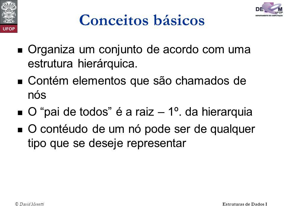 © David MenottiEstruturas de Dados I Conceitos básicos Organiza um conjunto de acordo com uma estrutura hierárquica. Contém elementos que são chamados