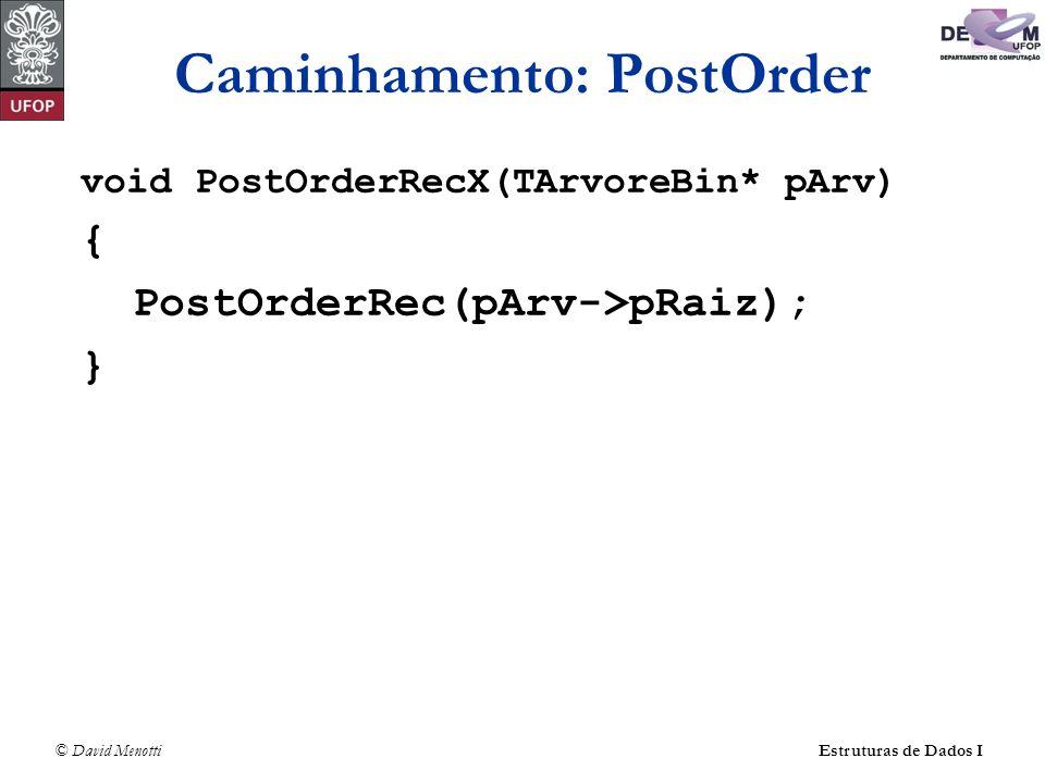 © David MenottiEstruturas de Dados I Caminhamento: PostOrder void PostOrderRecX(TArvoreBin* pArv) { PostOrderRec(pArv->pRaiz); }