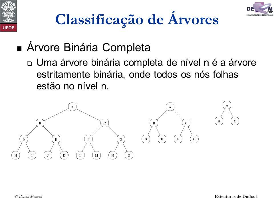 © David MenottiEstruturas de Dados I Classificação de Árvores Árvore Binária Completa Uma árvore binária completa de nível n é a árvore estritamente b