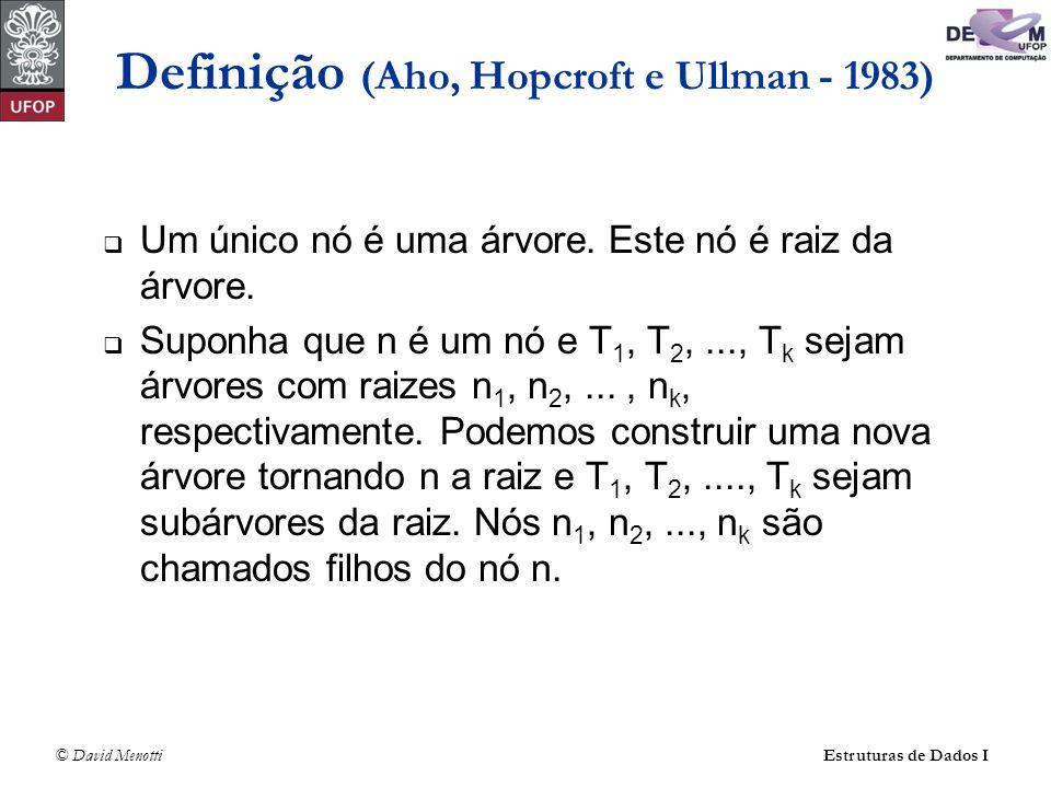 © David MenottiEstruturas de Dados I Definição (Aho, Hopcroft e Ullman - 1983) Um único nó é uma árvore. Este nó é raiz da árvore. Suponha que n é um