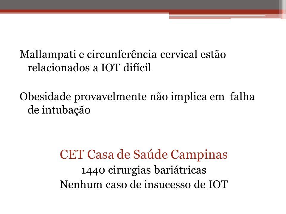 Mallampati e circunferência cervical estão relacionados a IOT difícil Obesidade provavelmente não implica em falha de intubação CET Casa de Saúde Campinas 1440 cirurgias bariátricas Nenhum caso de insucesso de IOT