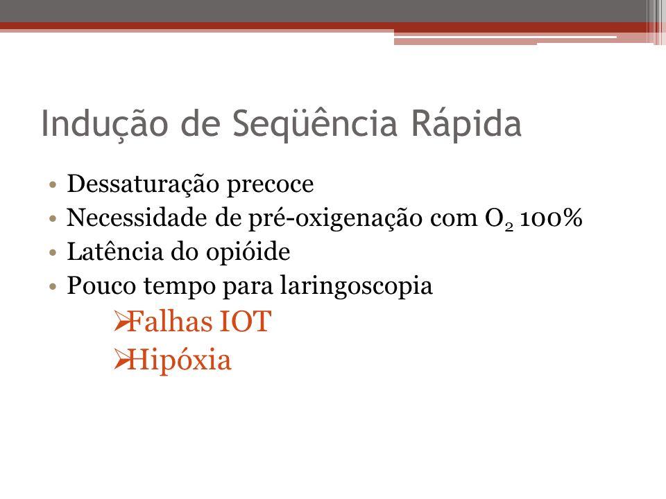 Indução de Seqüência Rápida Dessaturação precoce Necessidade de pré-oxigenação com O 2 100% Latência do opióide Pouco tempo para laringoscopia Falhas IOT Hipóxia