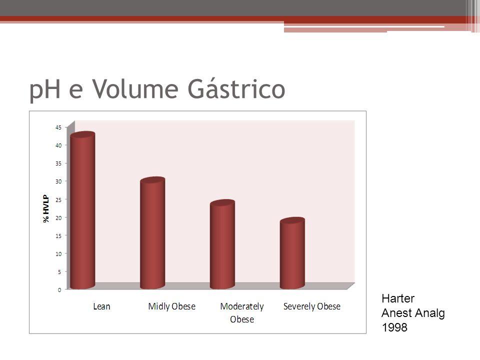 Volume Gástrico x Risco Não há evidências de estudos randomizados, cohort ou caso-controle relacionando RGE e broncoaspiração.