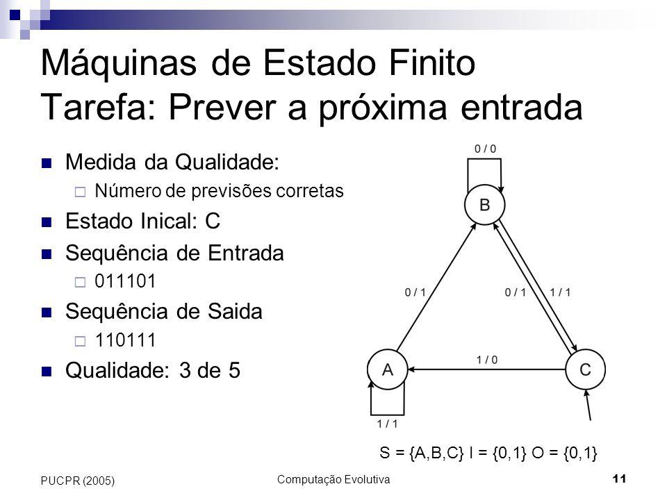 Computação Evolutiva11 PUCPR (2005) Máquinas de Estado Finito Tarefa: Prever a próxima entrada Medida da Qualidade: Número de previsões corretas Estad