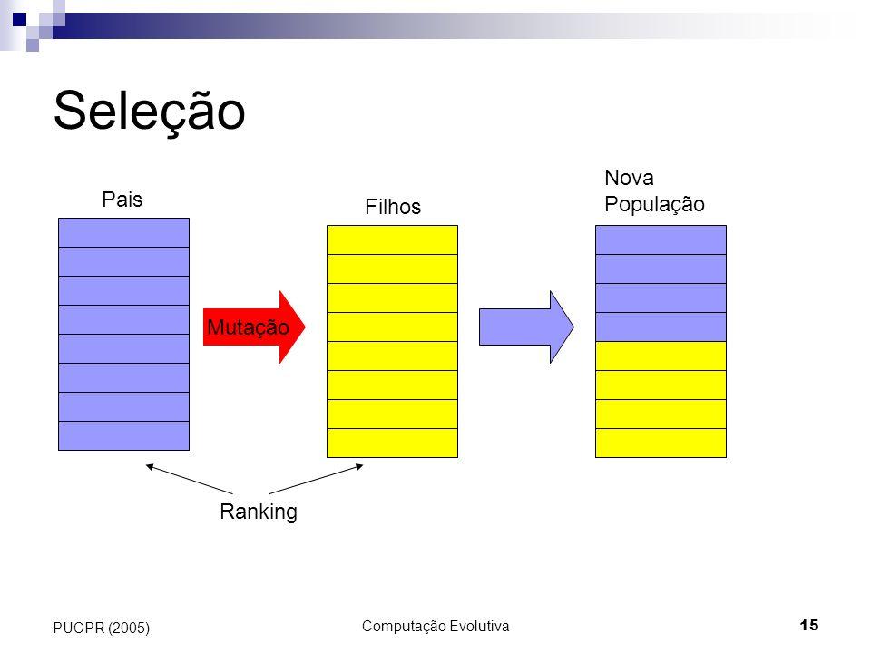 Computação Evolutiva15 PUCPR (2005) Seleção Pais Mutação Filhos Nova População Ranking
