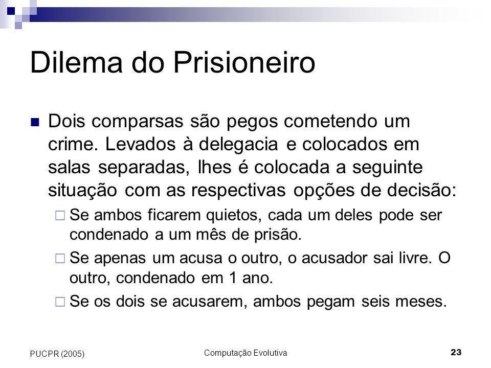 Computação Evolutiva23 PUCPR (2005) Dilema do Prisioneiro Dois comparsas são pegos cometendo um crime. Levados à delegacia e colocados em salas separa