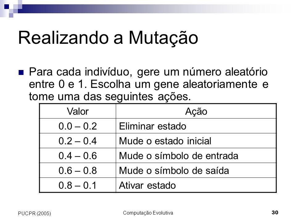 Computação Evolutiva30 PUCPR (2005) Realizando a Mutação Para cada indivíduo, gere um número aleatório entre 0 e 1. Escolha um gene aleatoriamente e t