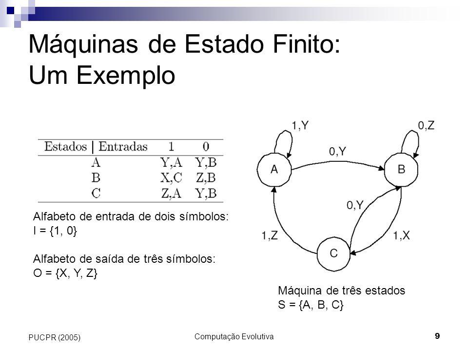 Computação Evolutiva9 PUCPR (2005) Máquinas de Estado Finito: Um Exemplo Máquina de três estados S = {A, B, C} Alfabeto de entrada de dois símbolos: I