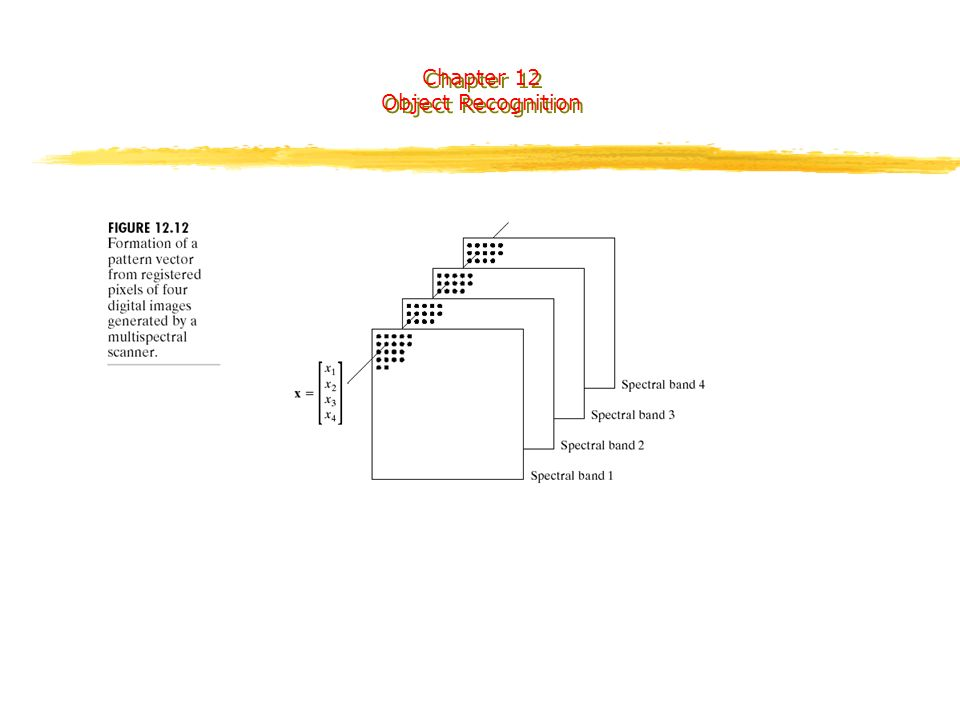 Chapter 12 Object Recognition Chapter 12 Object Recognition