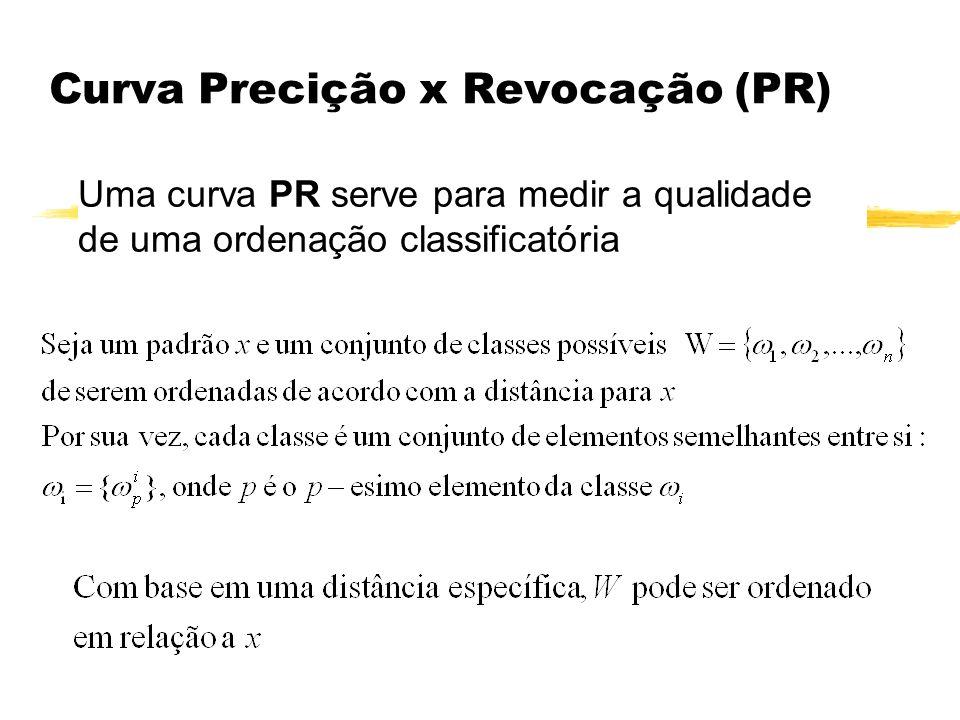 Curva Precição x Revocação (PR) Uma curva PR serve para medir a qualidade de uma ordenação classificatória
