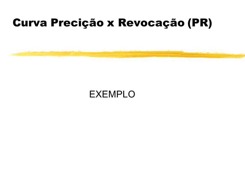 Curva Precição x Revocação (PR) EXEMPLO