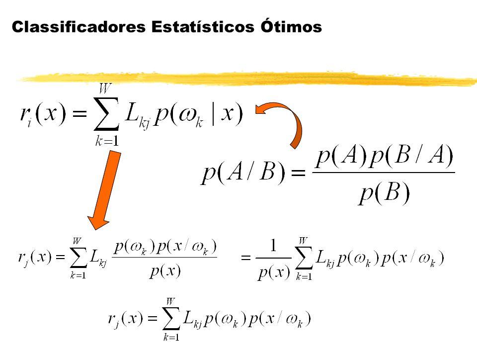 Classificador Bayesiano O classificador que atribui x à classe que minimiza o erro médio total é chamado de classificador Bayesiano