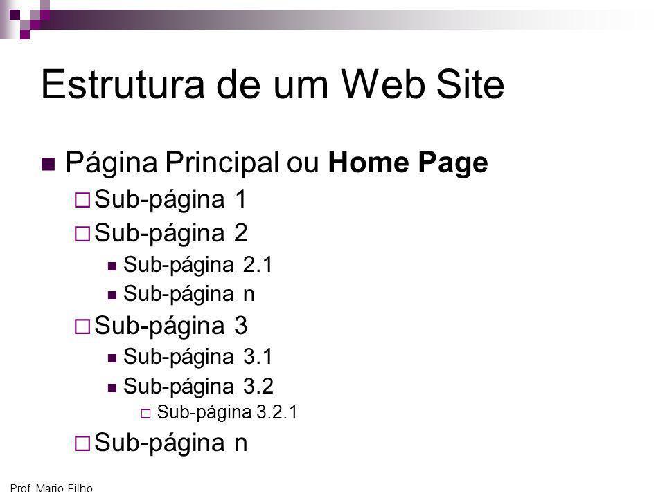 Prof. Mario Filho Estrutura de um Web Site Página Principal ou Home Page Sub-página 1 Sub-página 2 Sub-página 2.1 Sub-página n Sub-página 3 Sub-página
