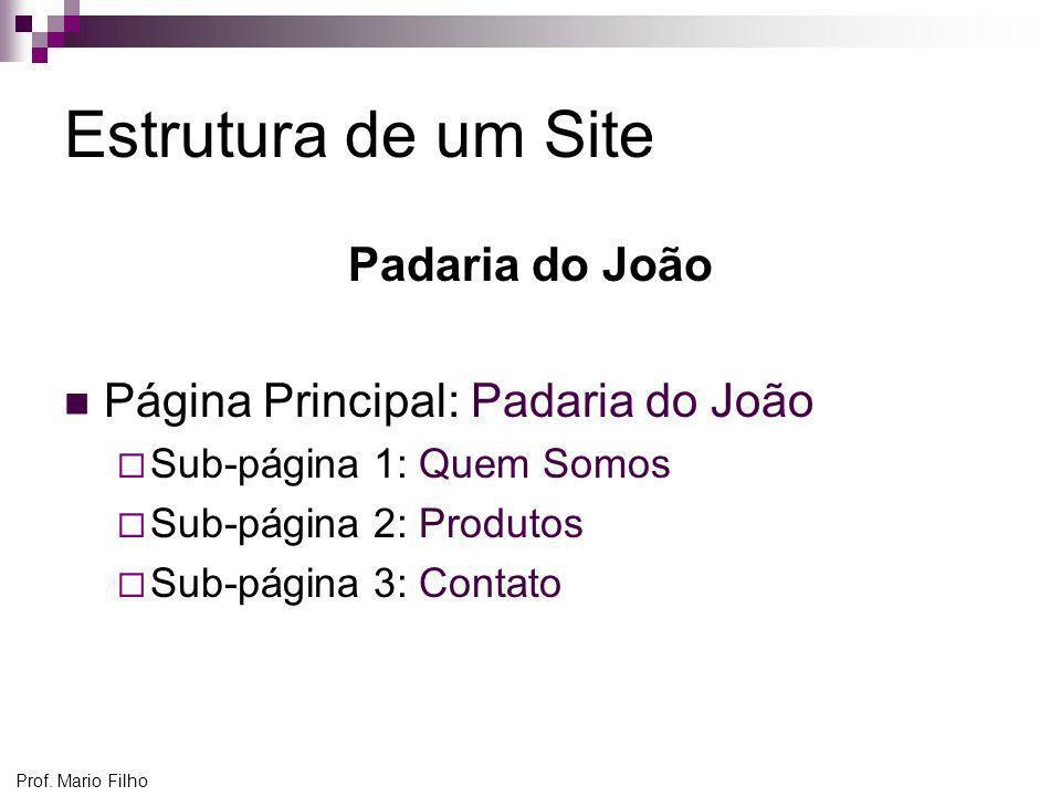 Prof. Mario Filho Estrutura de um Site Padaria do João Página Principal: Padaria do João Sub-página 1: Quem Somos Sub-página 2: Produtos Sub-página 3: