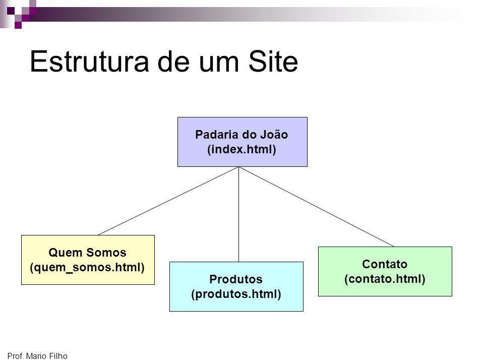 Prof. Mario Filho Estrutura de um Site Padaria do João (index.html) Contato (contato.html) Produtos (produtos.html) Quem Somos (quem_somos.html)