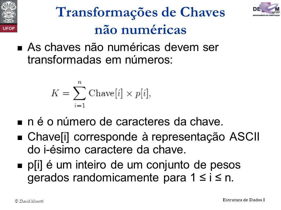 © David Menotti Estrutura de Dados I Transformações de Chaves não numéricas As chaves não numéricas devem ser transformadas em números: n é o número d