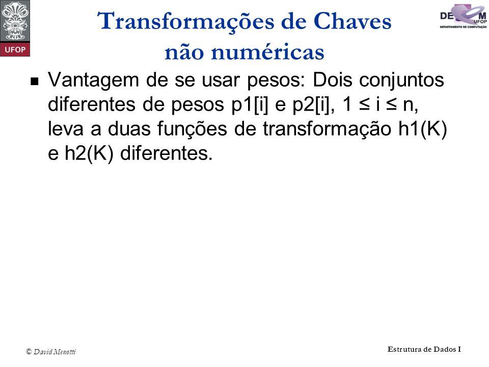 © David Menotti Estrutura de Dados I Vantagem de se usar pesos: Dois conjuntos diferentes de pesos p1[i] e p2[i], 1 i n, leva a duas funções de transf